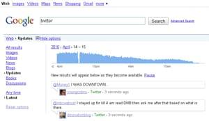 Consulter l'évolution des tweets pour une requête sur Google